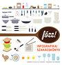 Gabriela Scolik: Főzz! - Infografikai szakácskönyv